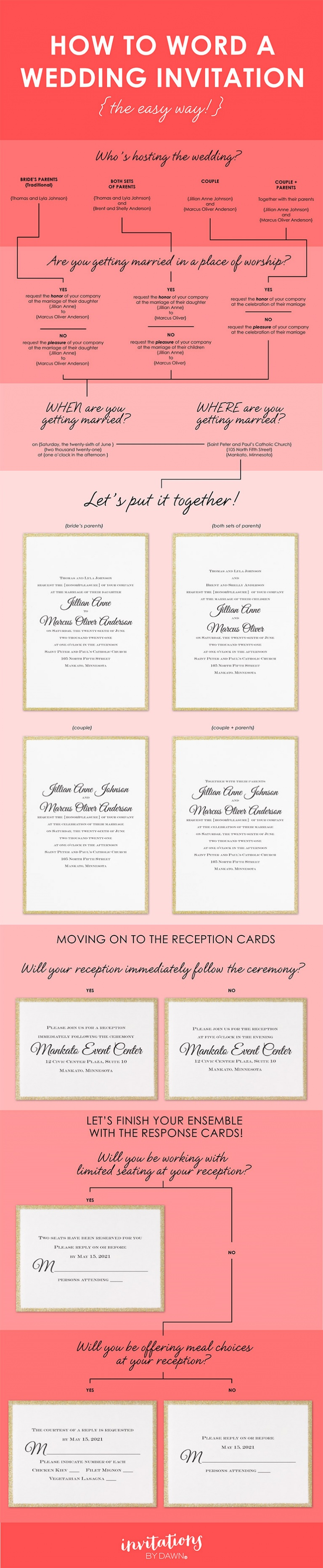 how to word your wedding invitation infographic invitations by how to word your wedding invitation infographic