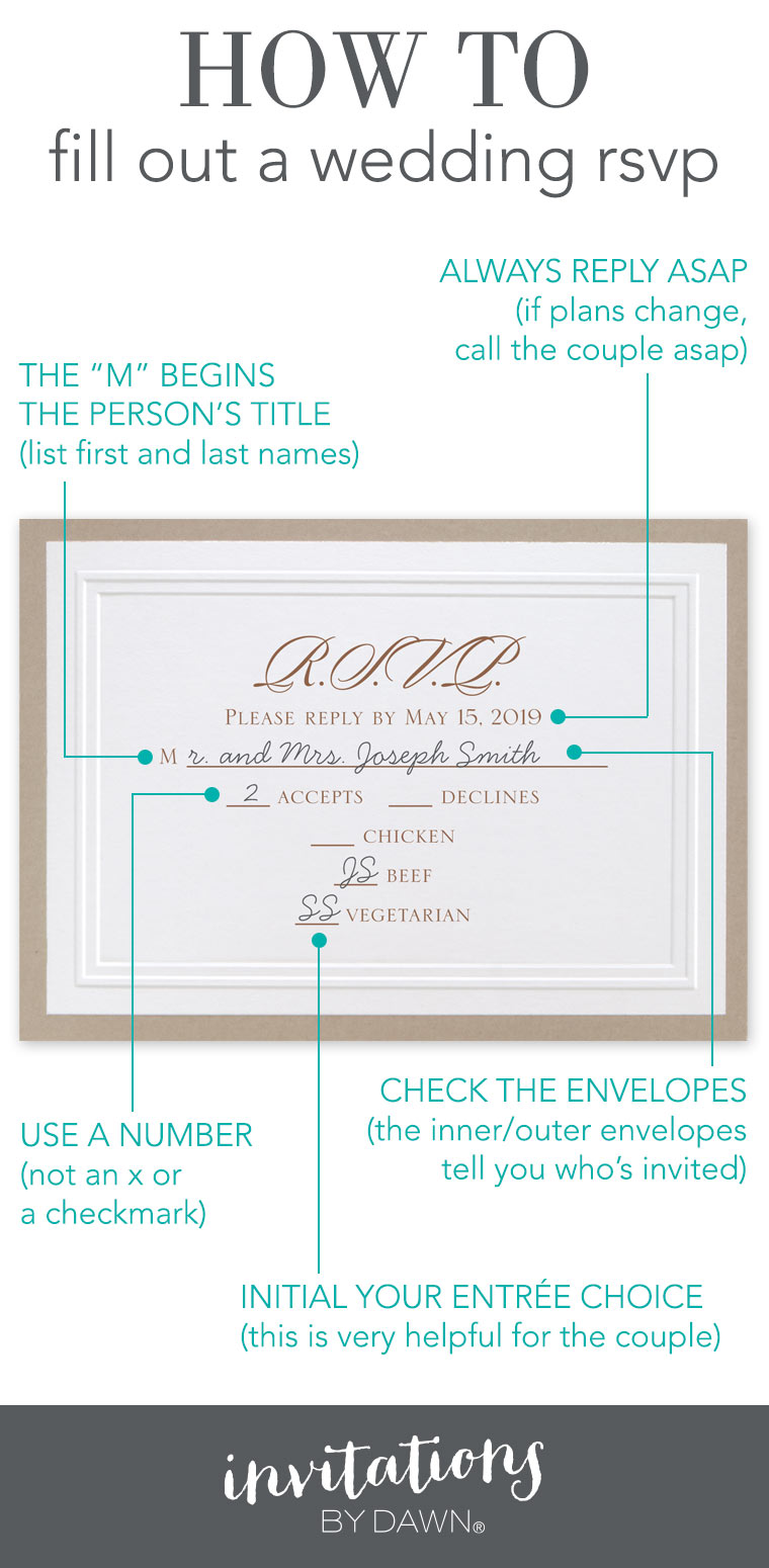 Fill Out a Wedding RSVP | Invitations by Dawn
