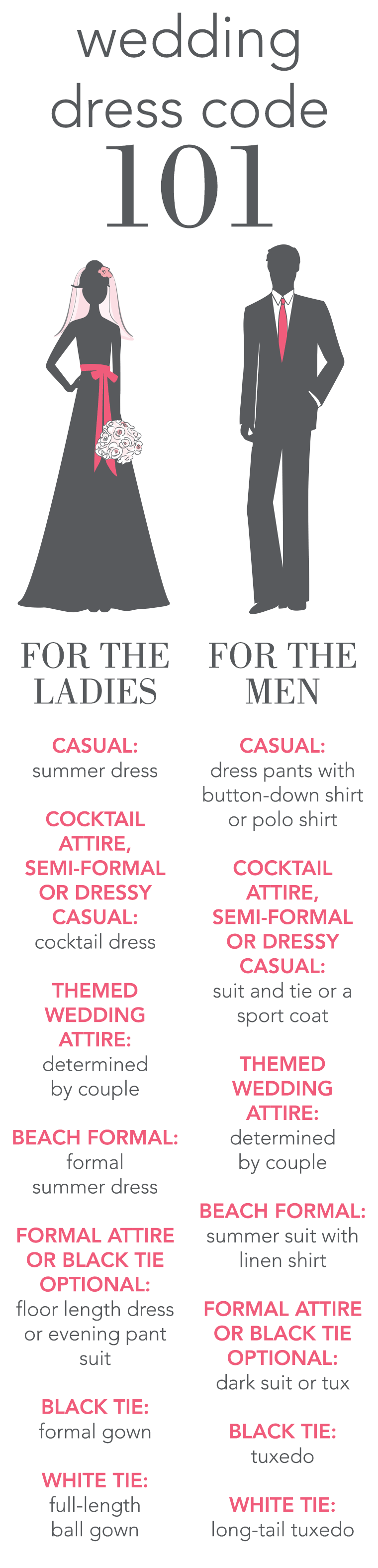 Wedding Dress Code 101