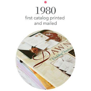Milestone 1980