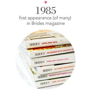 Milestone 1985