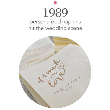 Milestone 1989