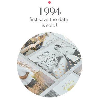 Milestone 1994
