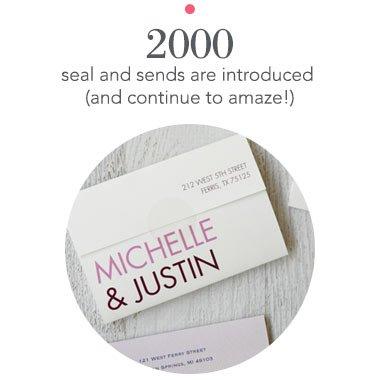 Milestone 2000