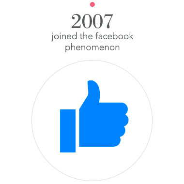 Milestone 2007
