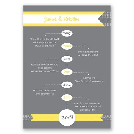 Love Story Timeline - Vow Renewal Invitation