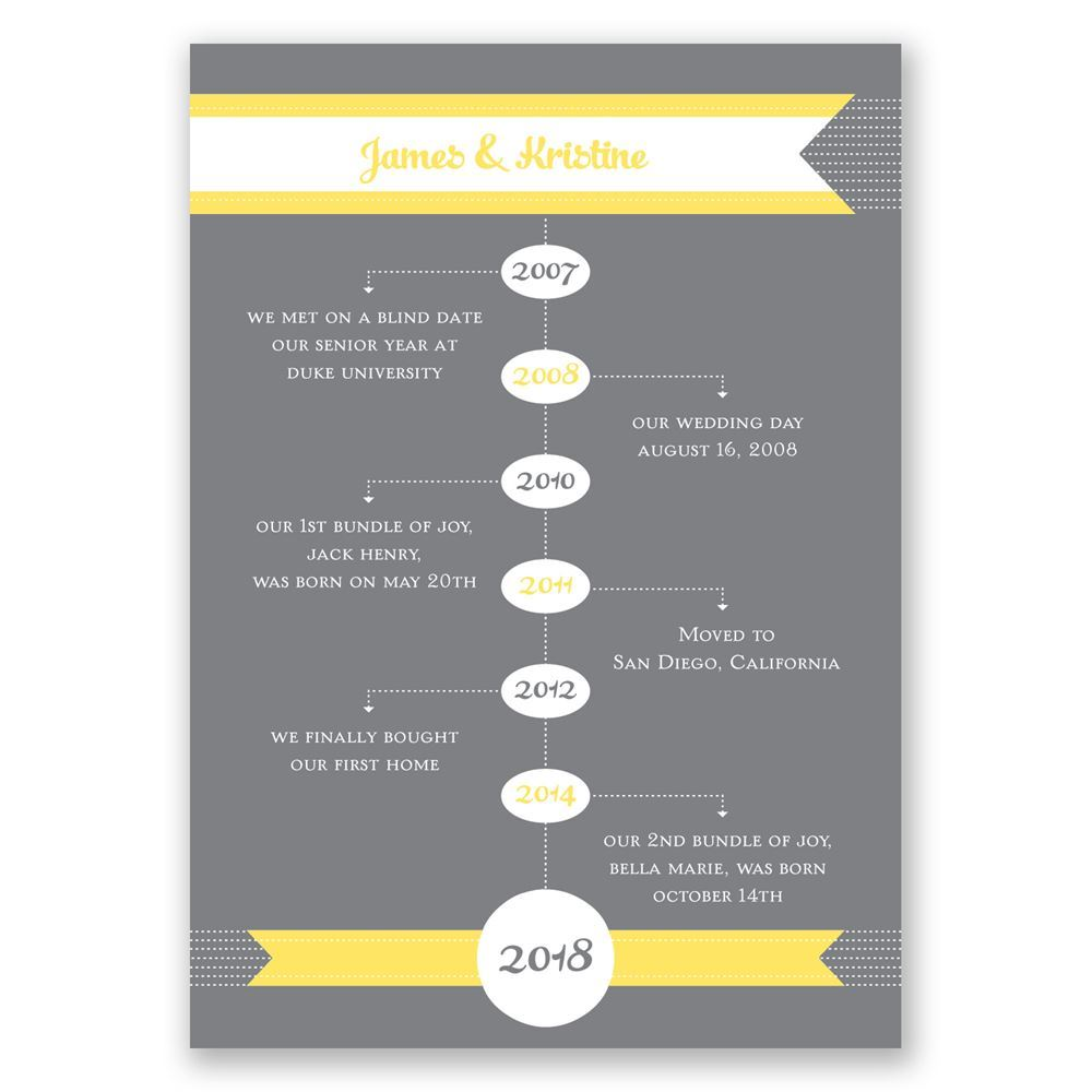 love story timeline vow renewal invitation - Wedding Renewal Invitations